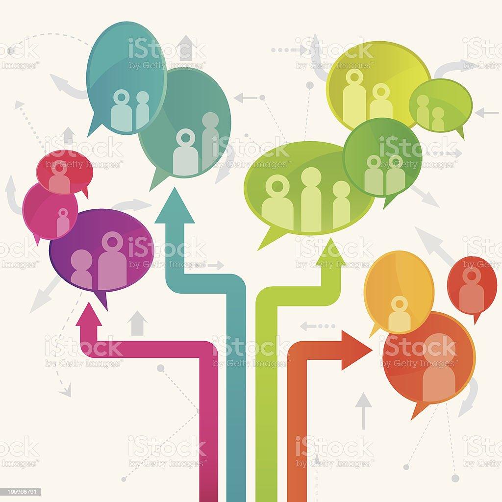 Social Media Community Relations Design royalty-free stock vector art