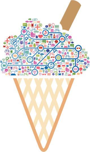 Social media ice cream cone