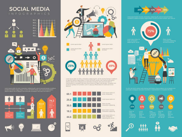 Social media infographic. Work people socializing like rating sharing vector graphic social design template Social media infographic. Work people socializing like rating sharing vector graphic social design template. Social media stats information illustration infographic stock illustrations