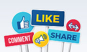istock Social Media Marketing Like Comment Share Signs 1042841208