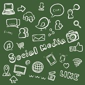 collection of social media and technology objects / doodle cartoon vector and illustration, hand drawn, chalk style, isolated on green background.