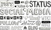 A variety of hand-drawn doodled text of social media concepts.