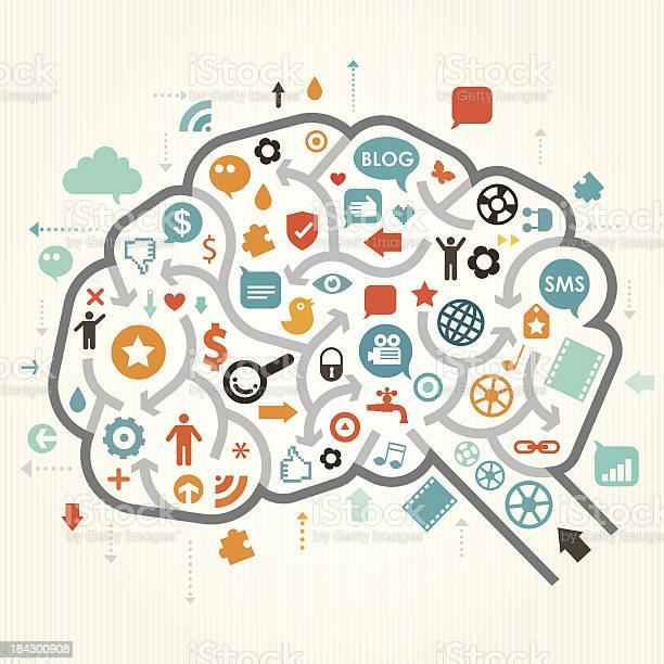 Social media thinking concept vector id184300908?b=1&k=6&m=184300908&s=612x612&h=xmy 2sx1acisqdtw  8wkl26fmill d6najvt afjqi=
