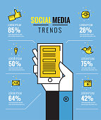 social media trends infographic.