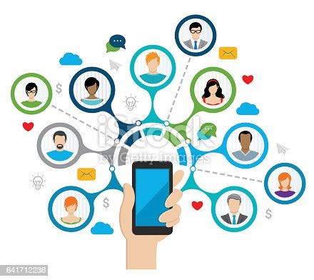 istock Social Network Concept 641712236
