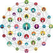 Social network sphere