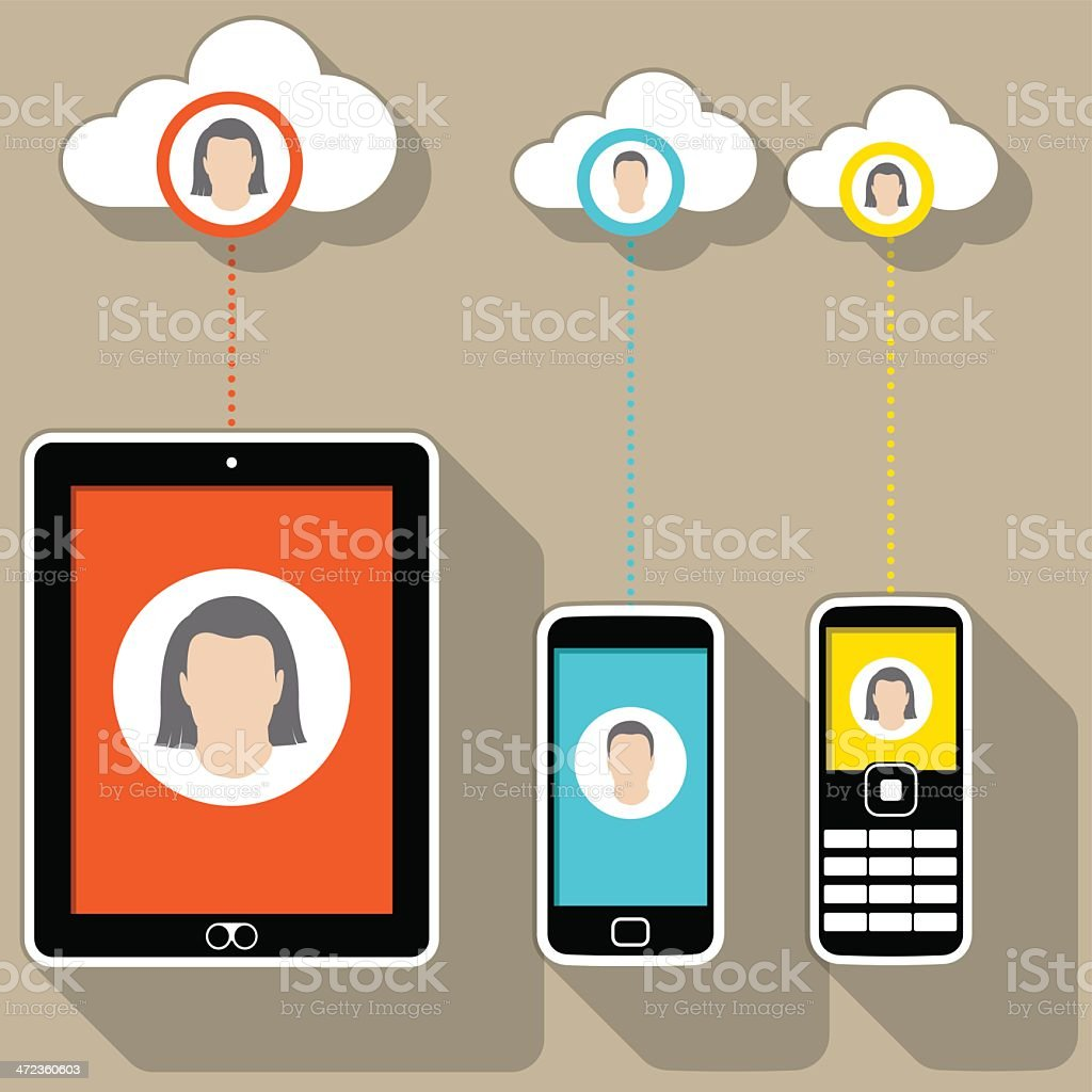 Social Networking devices -Tablet and Phones royalty-free stock vector art