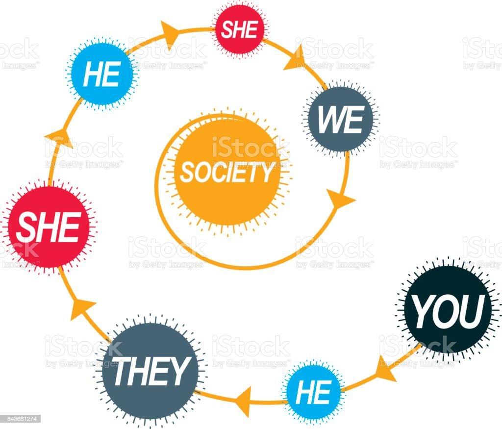 Social Relations conceptual icon, unique vector symbol. Society and...