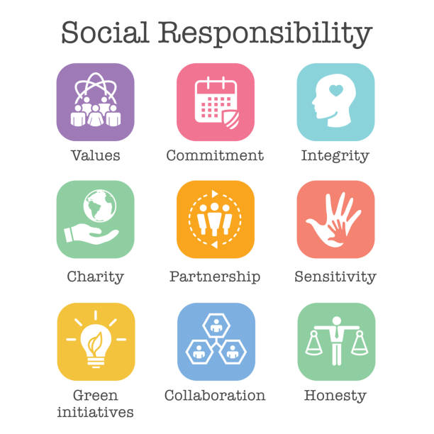 Social Responsibility Outline Icon Set with Honesty, integrity, collaboration, etc Social Responsibility Solid Icon Set with Honesty, integrity, collaboration, etc Social Responsibility Outline Icon Set with Honesty, integrity, & collaboration, etc corporate responsibility stock illustrations