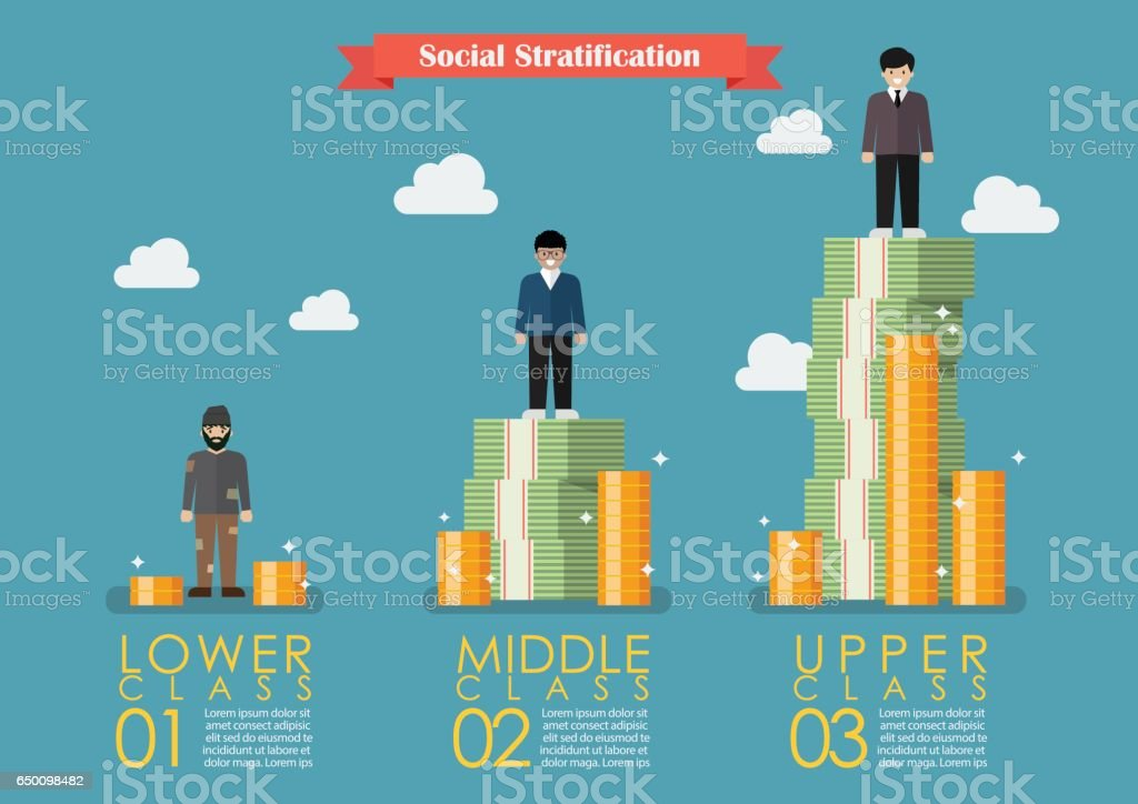 Social stratification with money infographic vector art illustration