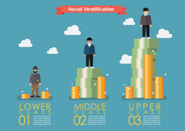social startification I concepts gender stratification gender stratification, cuts across all aspects of social life, cuts across all social classes, and refers to men and women's unequal access to power, prestige, and property on the basis of their sex.