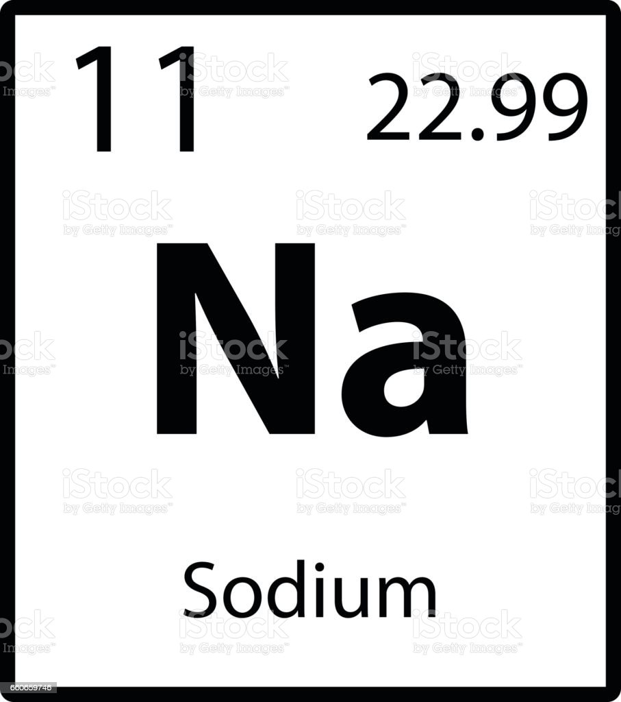Sodium Periodic Table Element Icon On White Background Vector Stock