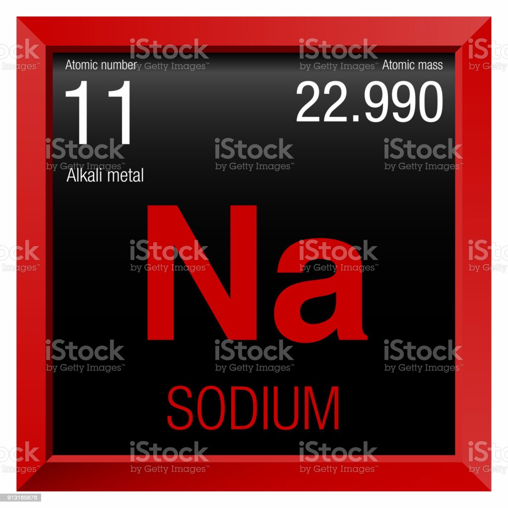 Sodium symbol element number 11 of the periodic table of the element number 11 of the periodic table of the elements chemistry royalty urtaz Image collections