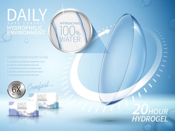 ilustraciones, imágenes clip art, dibujos animados e iconos de stock de anuncio de lentes de contacto blandos - lentes contacto