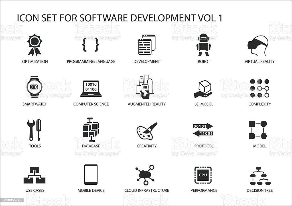 Software Development Icon Set Vector Symbols For Software