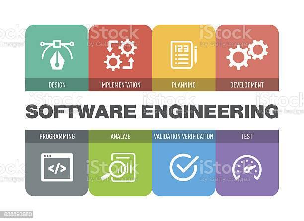 Software Development Free Vector Art 5 174 Free Downloads