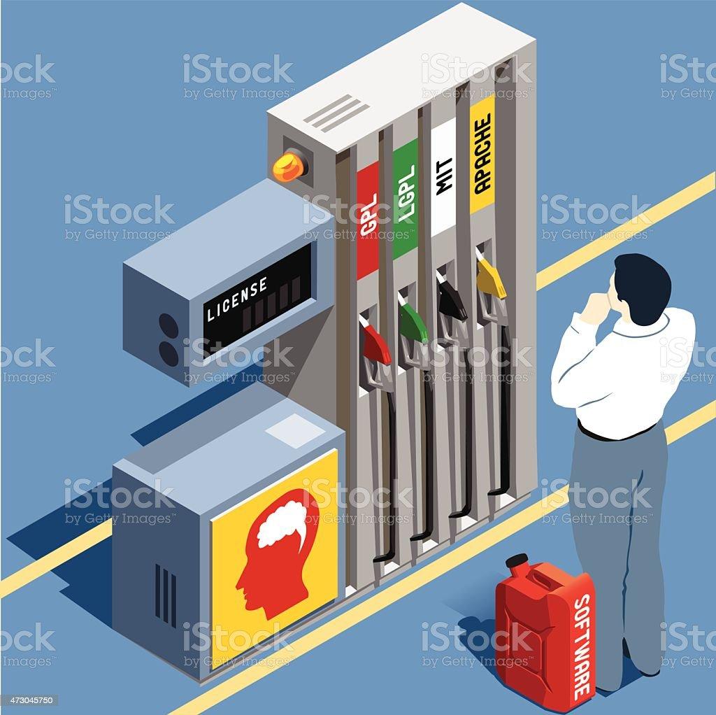 Software Open Source License vector art illustration