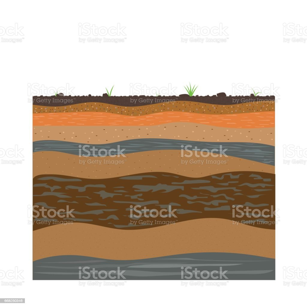 soil formation and soil horizons royalty-free soil formation and soil horizons stock illustration - download image now