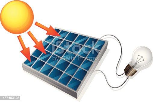 istock Solar Cell Concept 477463193