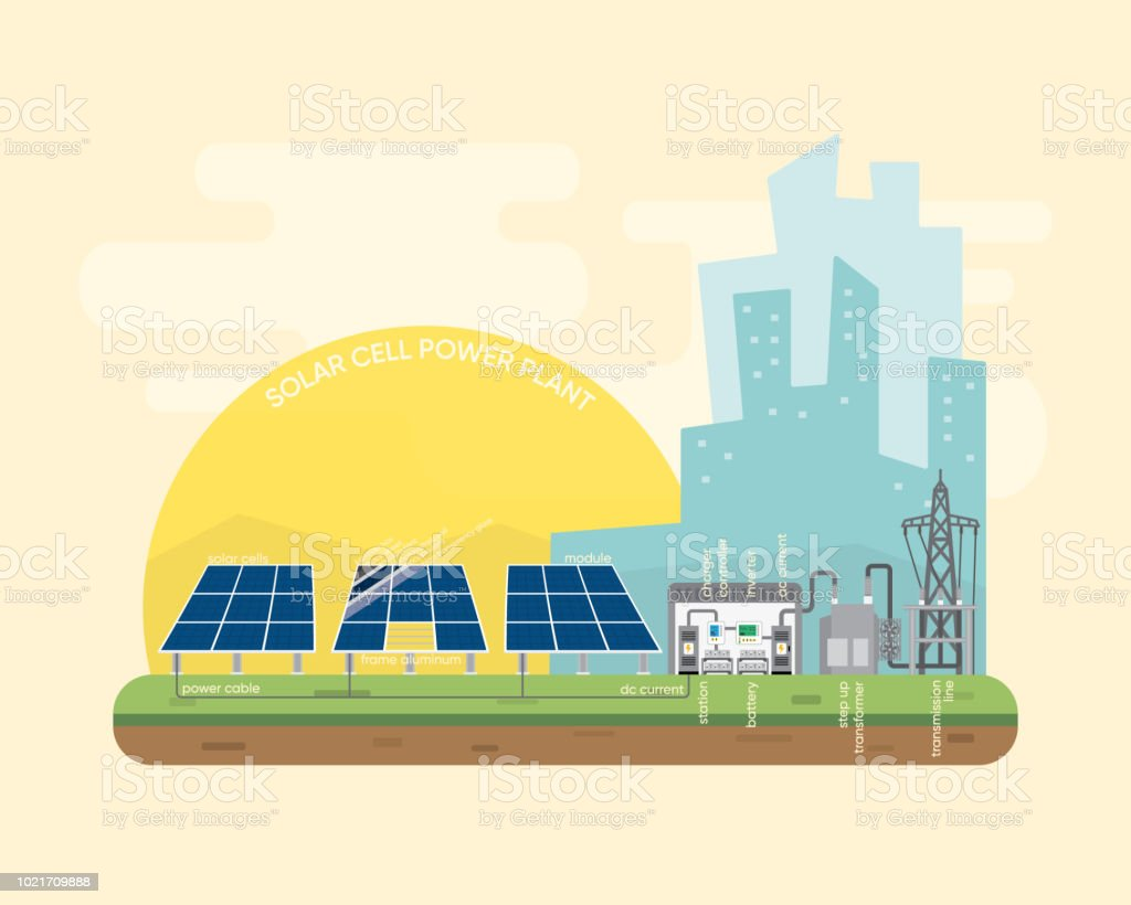 Solar Cell Power Plant Stock Vector Art More Images Of Backgrounds Simple Projects On Image A Schematic Royalty Free Amp