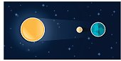 Solar eclipse concept flat design with sun, moon and earth from space with stars.