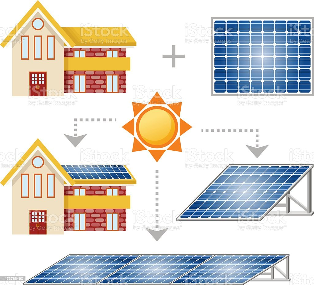 Solar Panel set vector art illustration