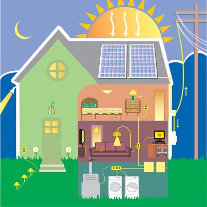 Solar panels produce electric energy