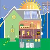 istock Solar panels produce electric energy 95755140