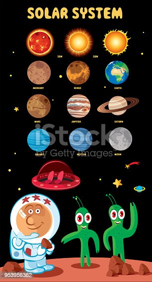 istock Solar System and Alien 953956362