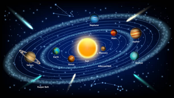 solar system concept vector realistic illustration - venus stock illustrations