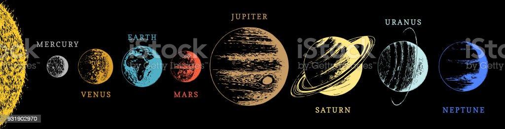 Sistema solar infográficos em vetor. Ilustração de mão desenhada de oito planetas - ilustração de arte em vetor