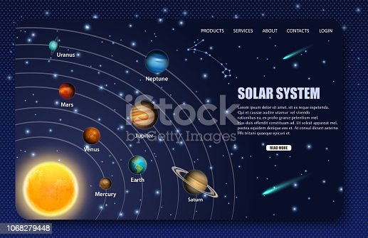 Solar system landing page website template. Vector realistic illustration. The Sun and eight solar system planets orbiting it. Space exploration and astronomy science concept.