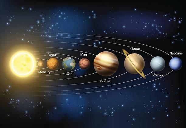 ilustrações de stock, clip art, desenhos animados e ícones de os planetas do sistema solar diagrama - mapa das estrelas
