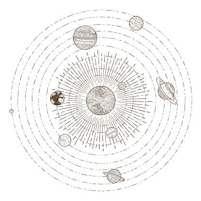 Solar system planets orbits. Hand drawn sketch planet earth orbit around sun. Astronomy vintage orbital planetary vector illustration