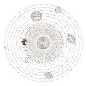 istock Solar system planets orbits. Hand drawn sketch planet earth orbit around sun. Astronomy vintage orbital planetary vector illustration 1026628214