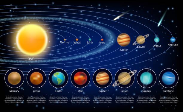 solar system planets set, vector realistic illustration - venus stock illustrations
