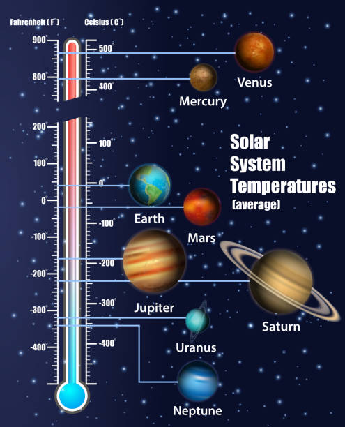 solar system planets temperatures vector educational diagram - venus stock illustrations