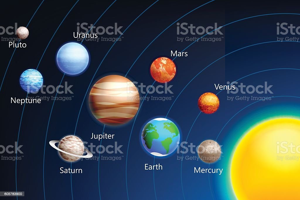 solar system planets with sun on dark sky stock vector art more