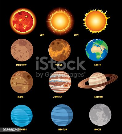 Solar System I have used  http://legacy.lib.utexas.edu/maps/world_maps/world_physical_2015.pdf  address as the reference to draw the basic map outlines with Illustrator CS5 software, other themes were created by  myself.