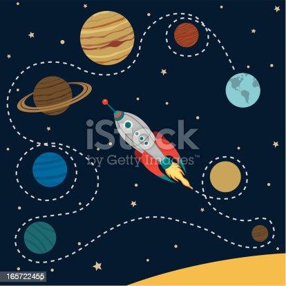 Solar System Travel