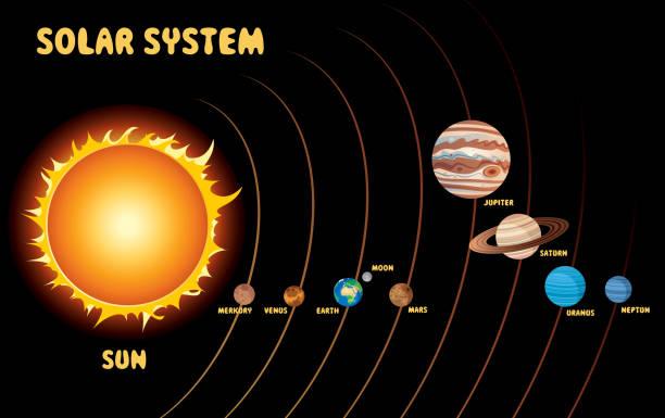 Solar System vector art illustration