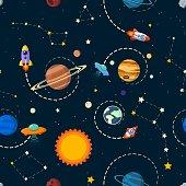 istock solar system vector kids cartoon planet seamless pattern. 1221217758