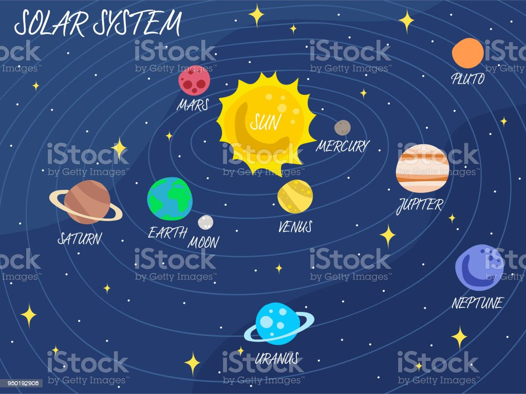 solar system with color planets and asteroid belt on dark background