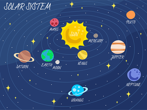 Solar System with color planets and asteroid belt on dark background.