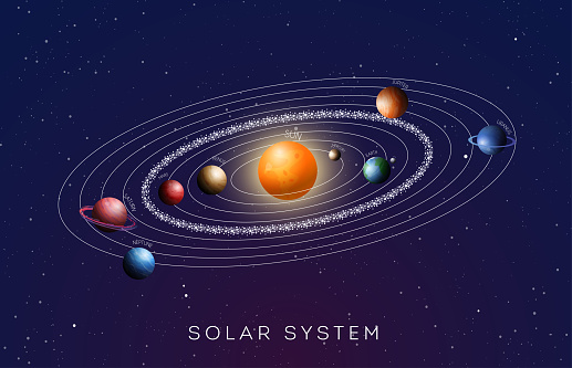 Solar System with gradient planets. Vector illustration.