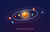 istock Solar System with gradient planets. Vector illustration. 1271115290