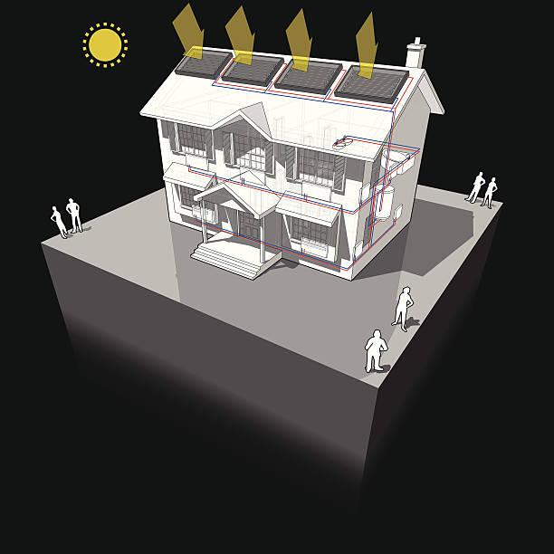 Solarheizung Vektorgrafiken und Illustrationen - iStock