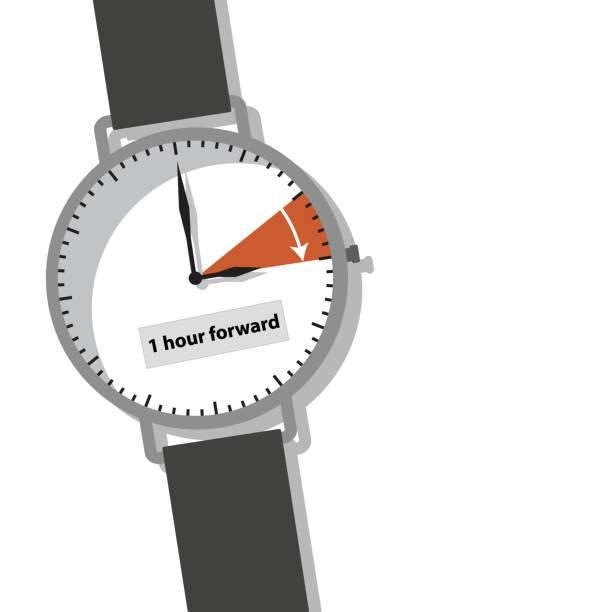 Sommerzeit (englischer Text) freigestellte Armbanduhr mit Pfeil und englischem Text: 1 hour forward daylight savings stock illustrations
