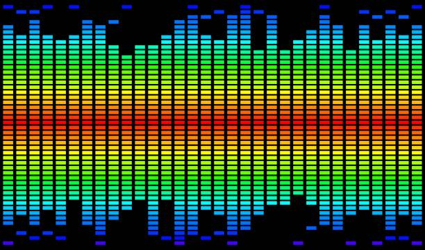 Sound scale. Background with Sound scale. electronic music stock illustrations