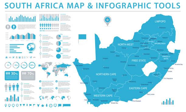 bildbanksillustrationer, clip art samt tecknat material och ikoner med sydafrika karta - info grafisk vektorillustration - south africa